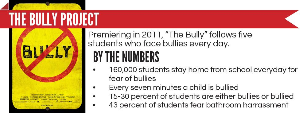 causes and consequences of bullying in our schools We look at the different effects of cyberbullying and the impact it has on the  ask  the school if they have a school liaison police officer that can help in this.
